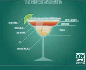 ... margarita pie the perfect margarita via the salted rim the perfect